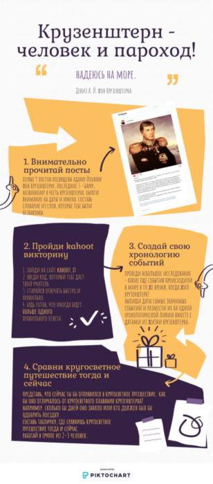 """Учебное пособие """"Крузенштерн 250"""" в формате соцмедиа"""